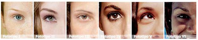 Fotoprotección: fototipos