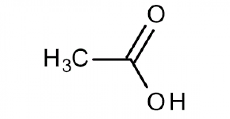 Ácido acético iontoforesis